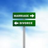 Most Destructive Relationship Habits